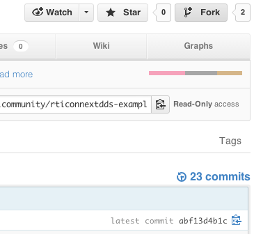 Fork GitHub repository