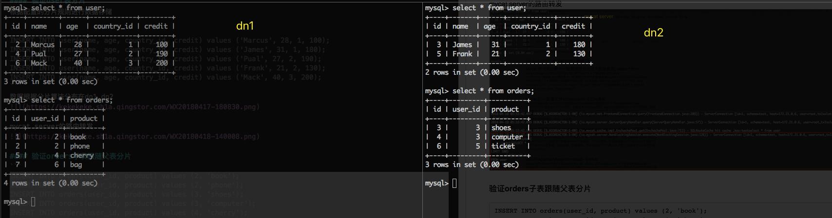GitHub - aiooly/mycat-docker-demo