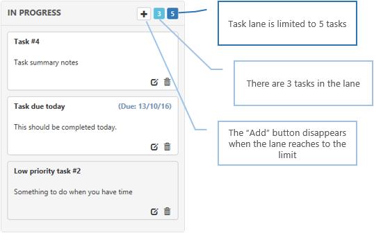 Task Lane Limits