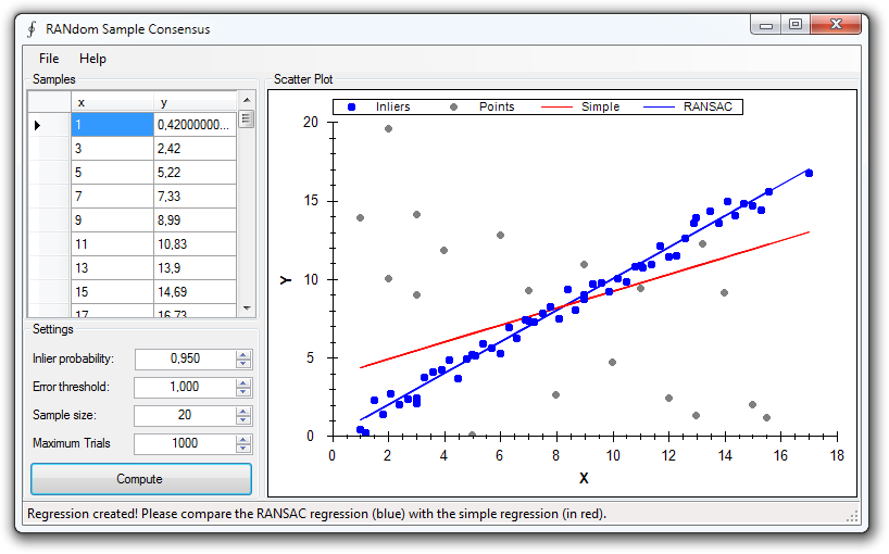 Robust linear estimation with RANSAC
