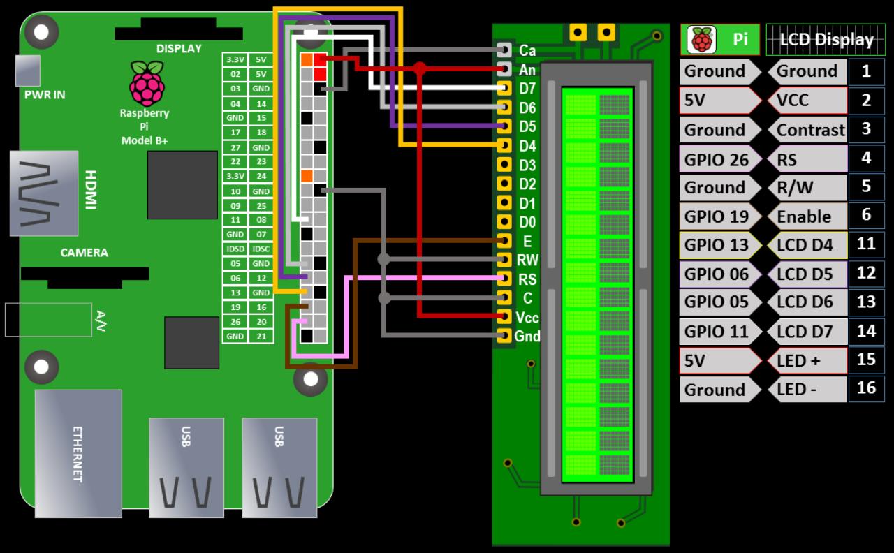 GitHub - willjackson/flypool-monitor-rpi: Flypool Mining ... on arduino lcd wiring, 2x16 lcd wiring, 16x2 lcd-display pinout,