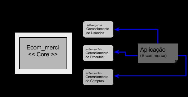 especificação desenho 2 2017 ecom merci wiki github