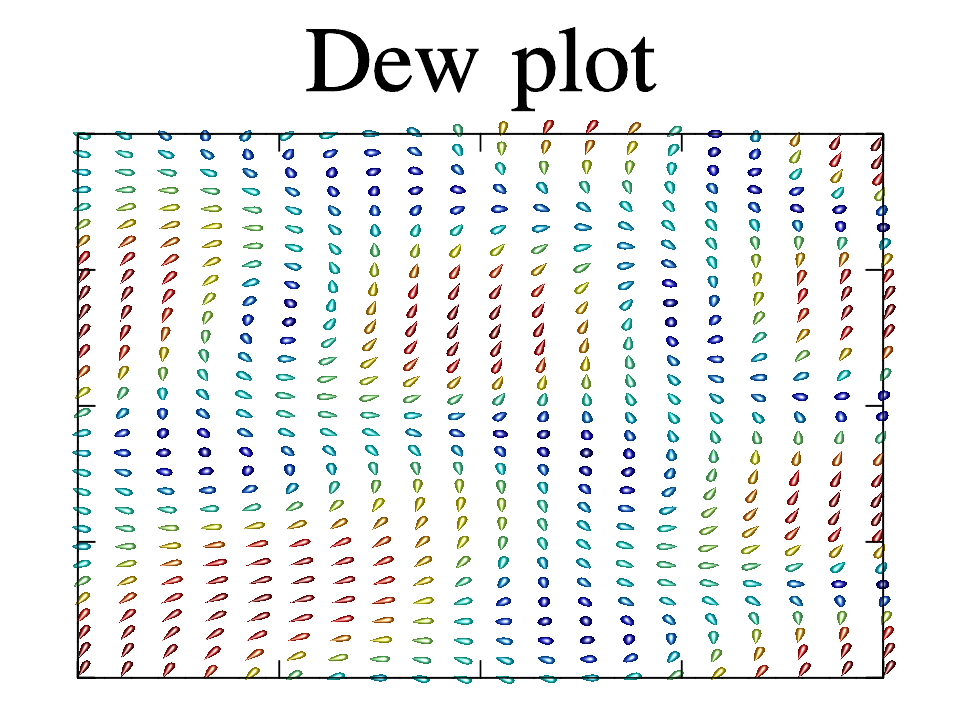 image of dew.rb