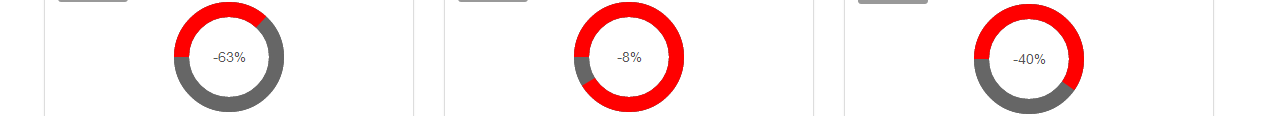Negative Values Issue 37 Rendroeasy Pie Chart Github