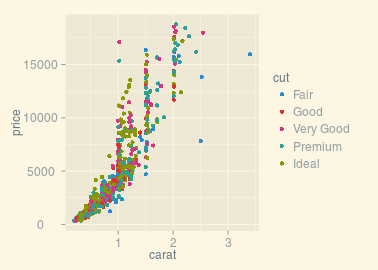 plot of chunk solarized-alt