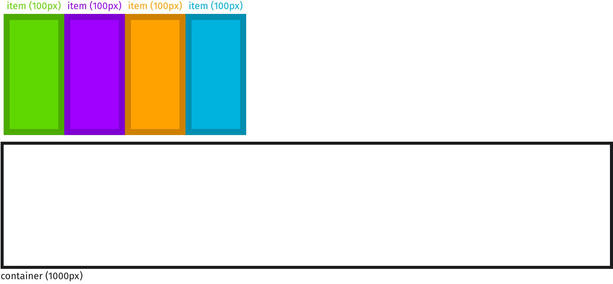 max-width у flex элементов