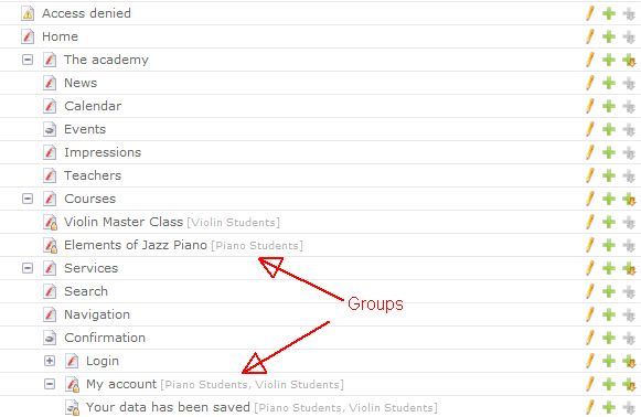 Show groups of pages