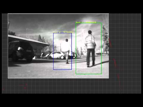 Autonomous detection tracking and following