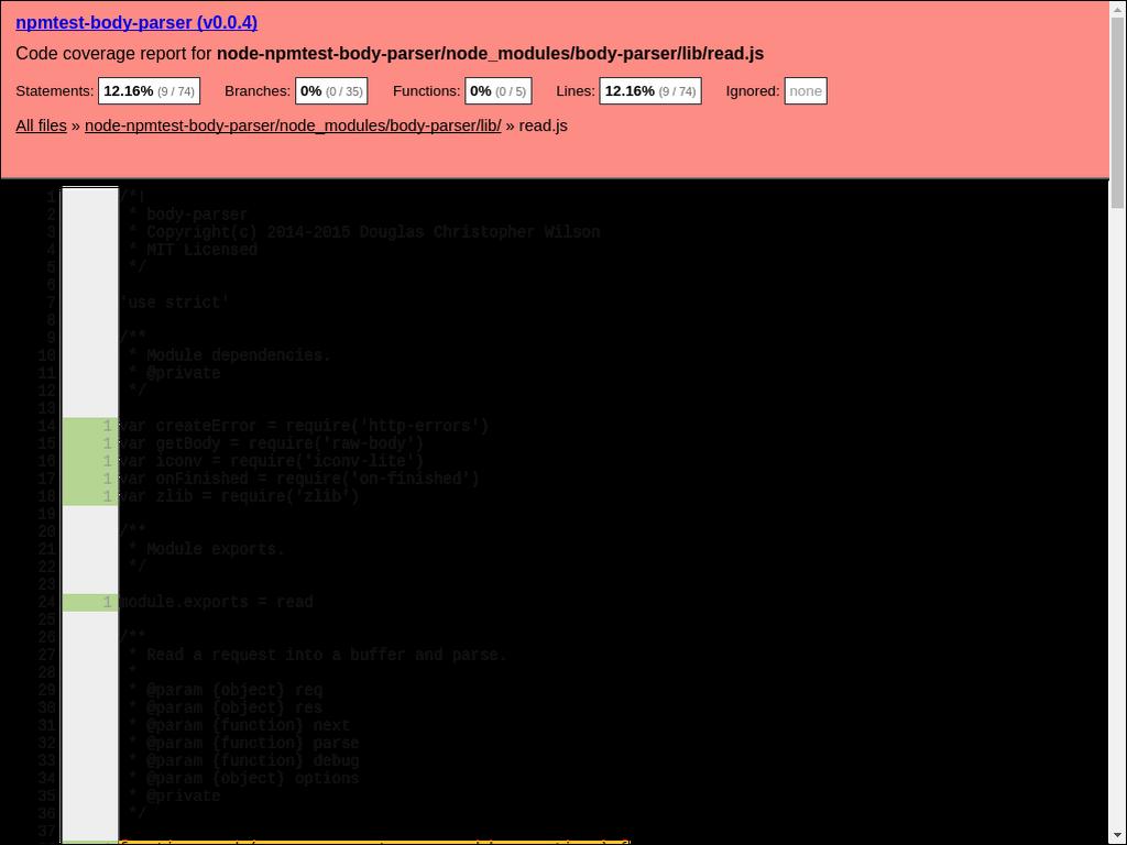 npmtest-body-parser 0 0 4 on npm - Libraries io