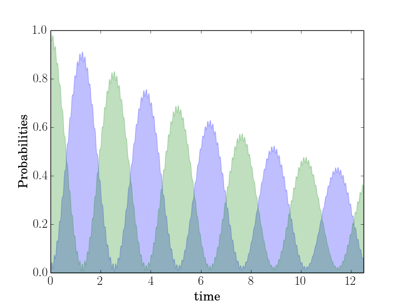 example-data0b