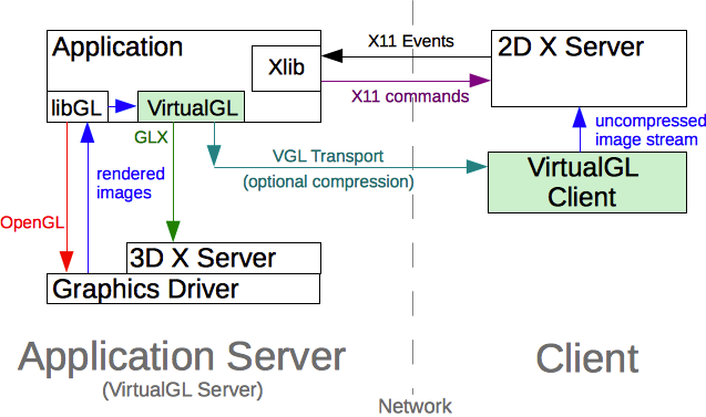 Remote server setup for VNC · CDAT/cdat Wiki · GitHub