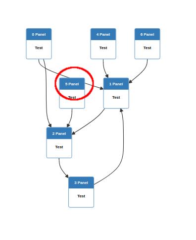 Node overlapping edge · Issue #291 · dagrejs/dagre-d3 · GitHub