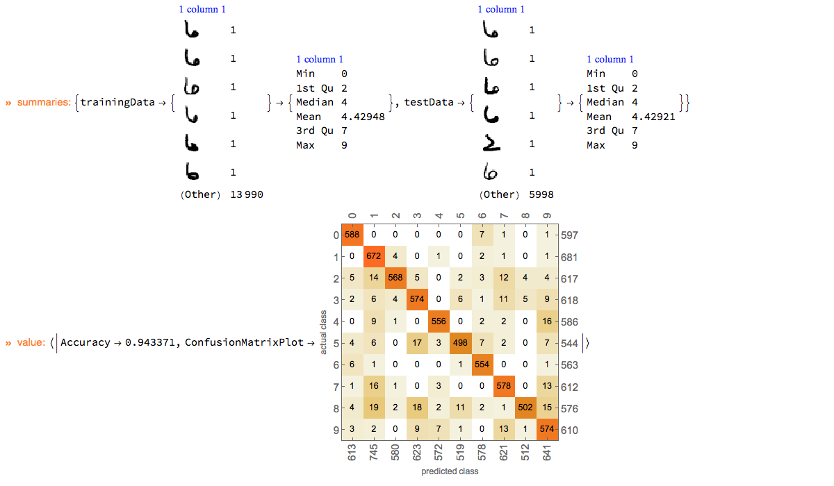 """""""ClCon-MNIST-example-output"""""""