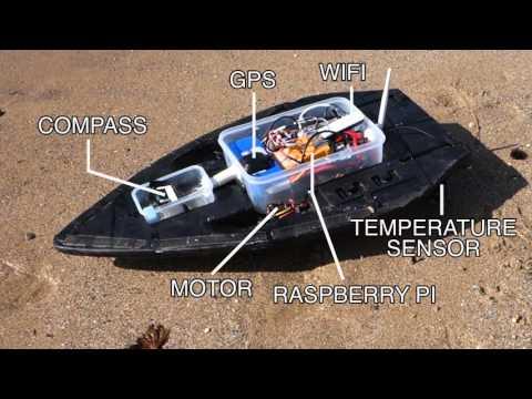 GitHub - BioMachinesLab/drones: RaspberryPi-based control
