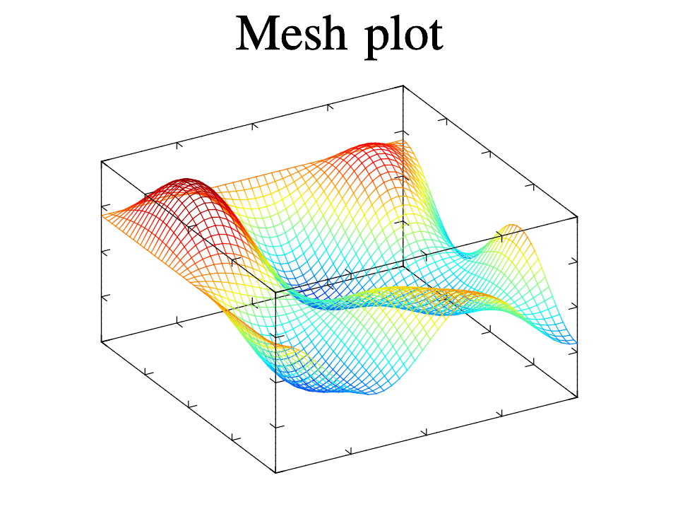 image of mesh.rb