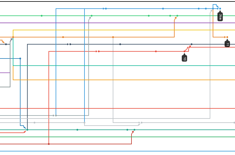 GitHub network view