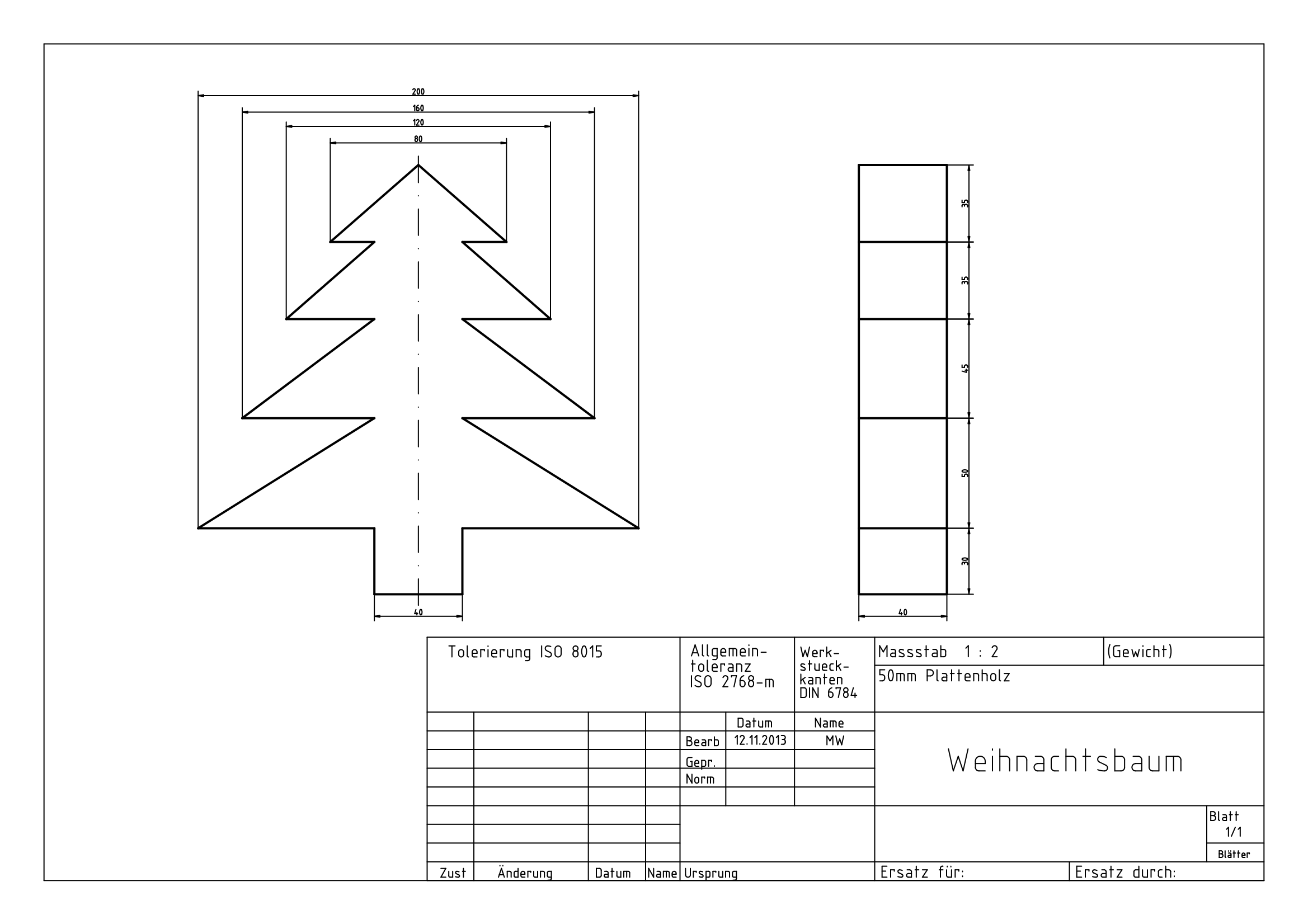 Real Weihnachtsbaum.Feature Request Automatic Scale Of Dimensions Issue 421