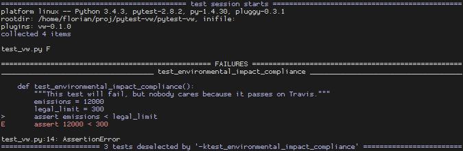 Failing test in dev environment