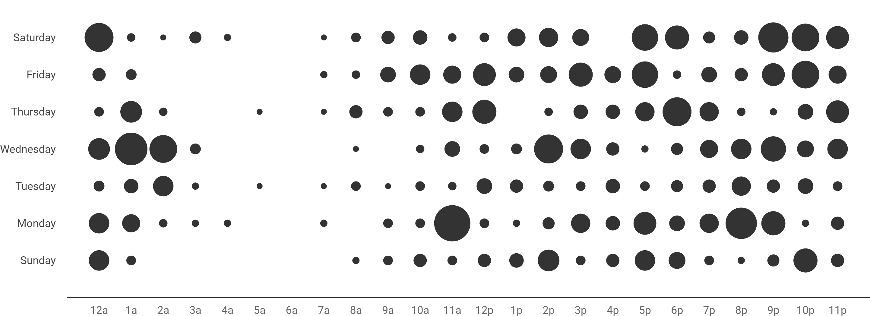 Punch card example