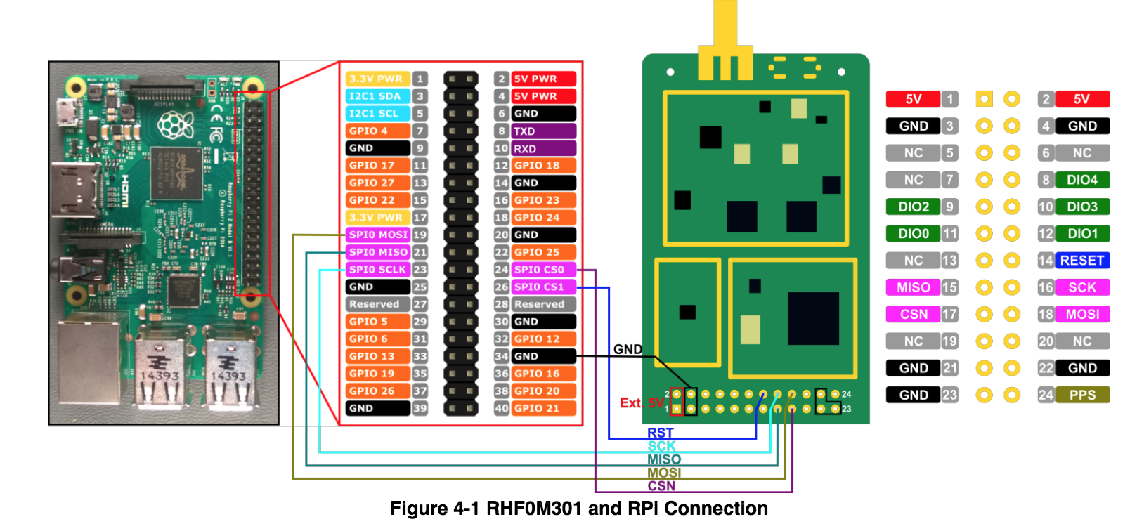 Github Ibm Smart City Gateway Create A Lorawan Based Wiring Diagram For Laptop Battery Manually The Gpio Pins To Concentrator Can Be Bit Difficult As Its Likely Misplace Connection Since Hardware Is Not Labeled