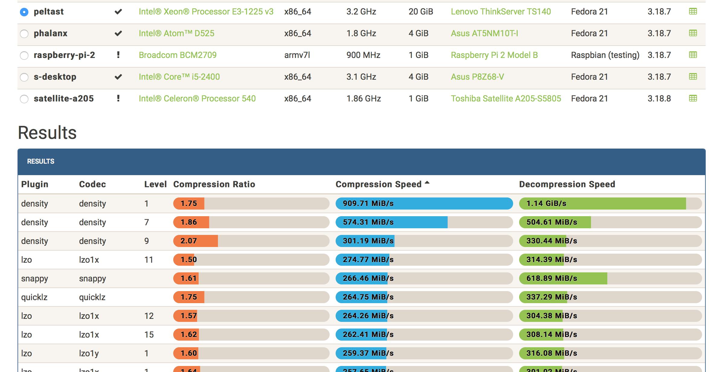Screenshot of density results on Squash