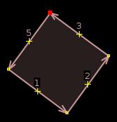 way-duplicate-nodes