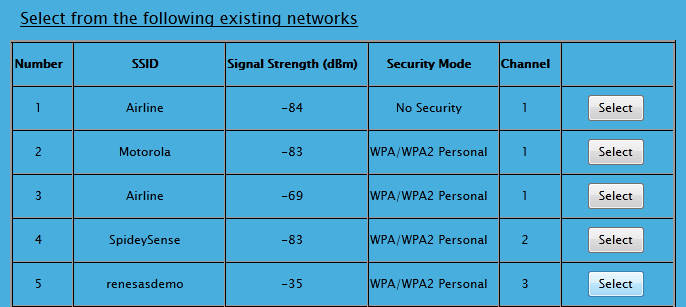 Provisioning Wireless Network List