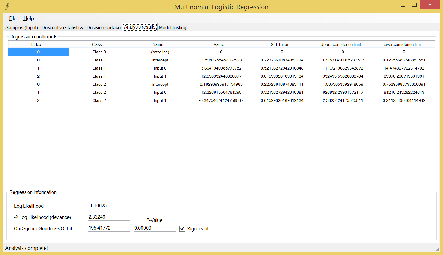 Multinomial Logistic Regression Analysis