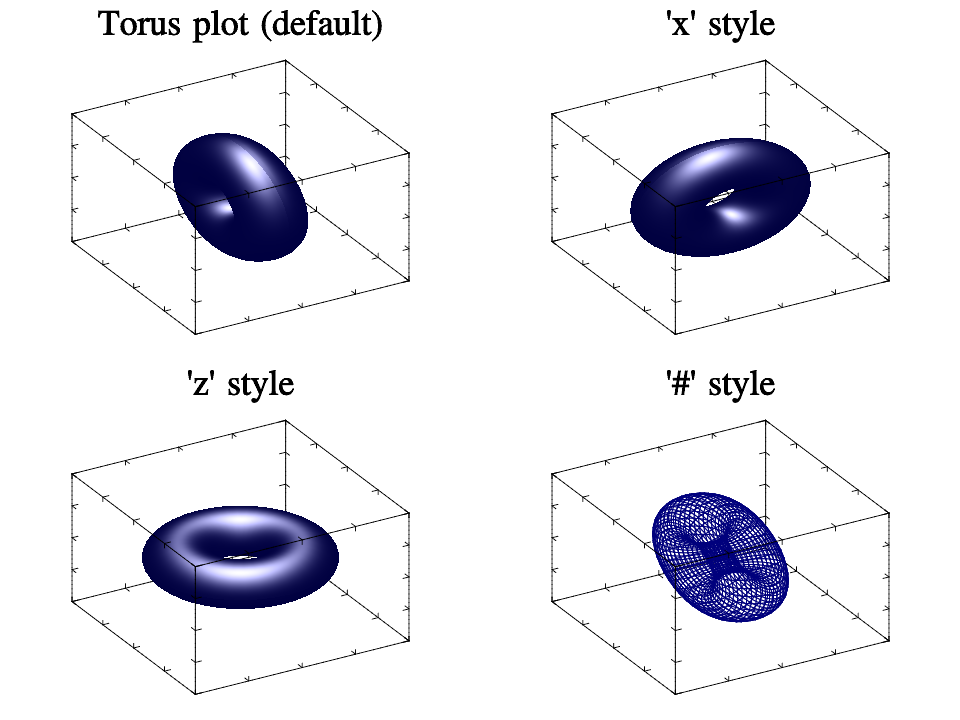image of torus.rb