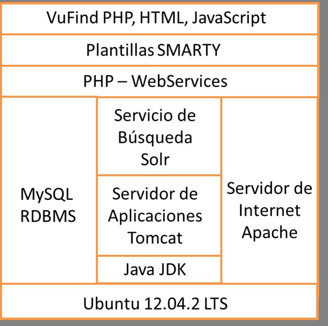 Archivos de configuración front end · lareferencia/main Wiki · GitHub