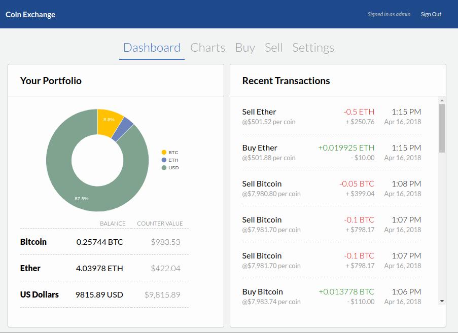 bitcoin exchange github