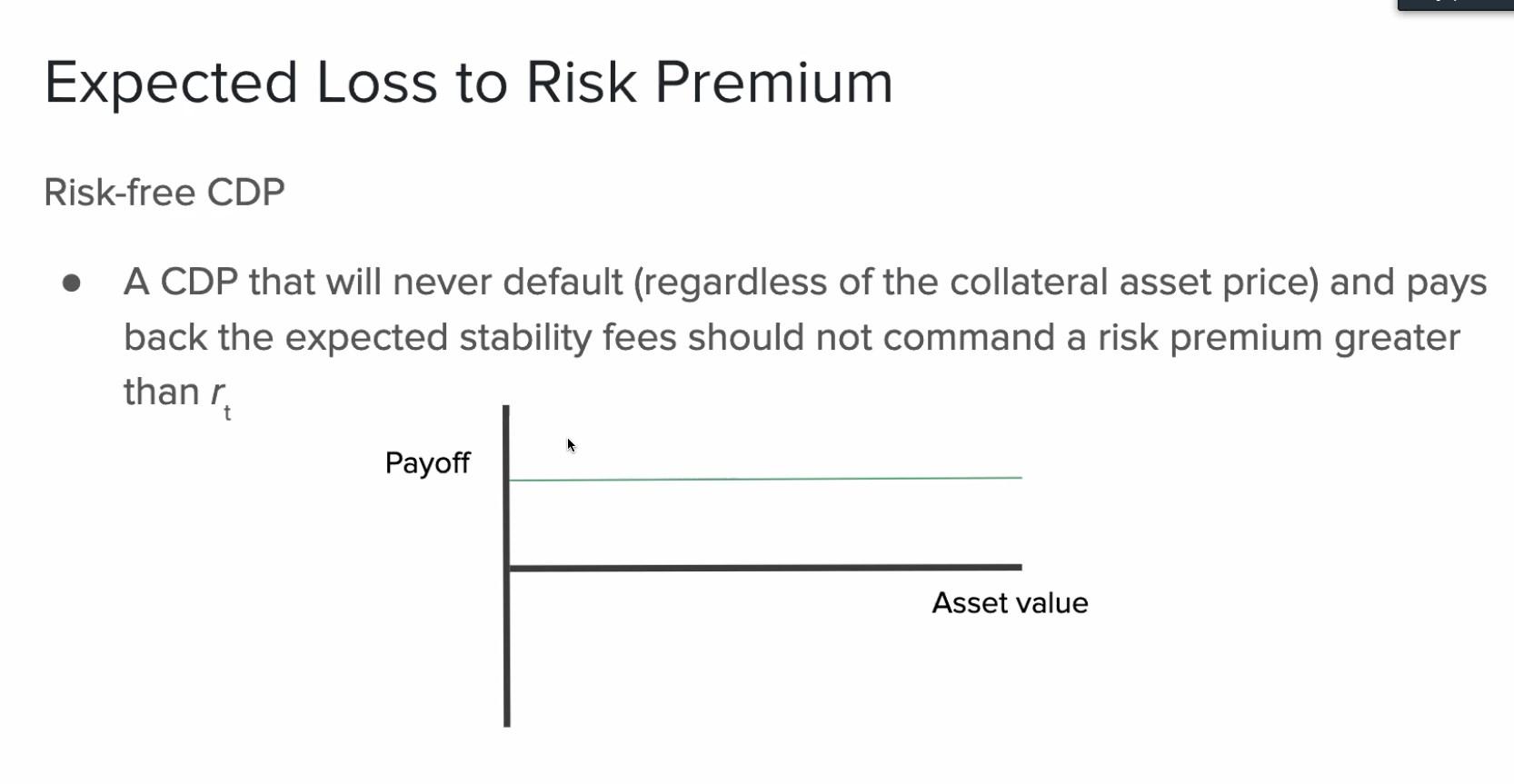 No Risk CDP