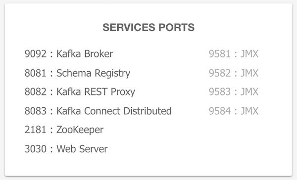 fast-data-dev web UI screenshot