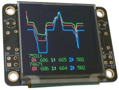 LCD Modules · notro/fbtft Wiki · GitHub