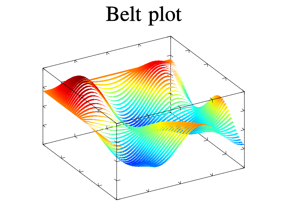 image of belt.rb