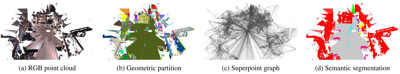 GitHub - loicland/superpoint_graph: Large-scale Point Cloud Semantic