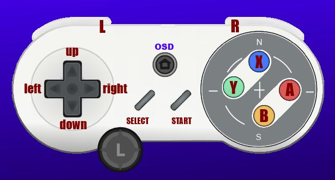MiSTer Virtual Gamepad representation