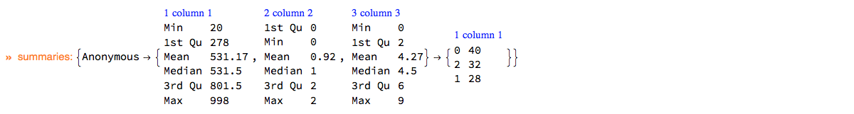 """ClCon-quick-data-summary-mlr"""