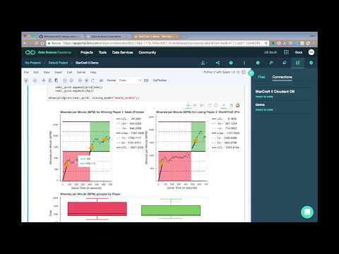 GitHub - IBM/starcraft2-replay-analysis: A jupyter notebook