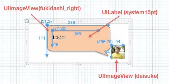 https://raw.github.com/mixi-inc/iOSTraining/master/Doc/Images/4.3/regulation_daisuke.png