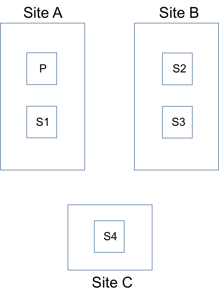 homework 1.2 mongodb