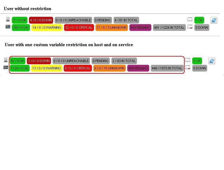CVRestriction.JPG