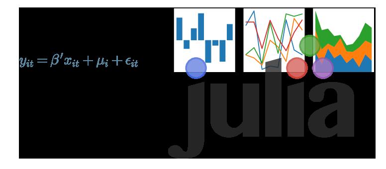 GitHub - JuliaPy/Pandas jl: A Julia front-end to Python's Pandas