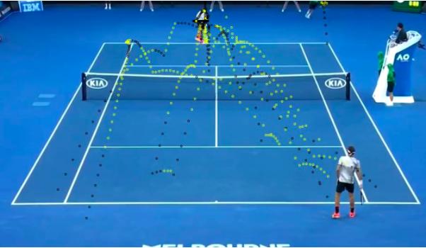 Github Vishaltiwari Bmvc Tennis Analytics