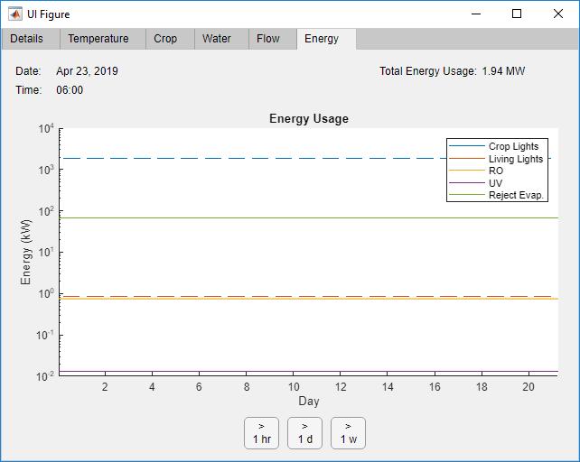 BioSim Energy Page