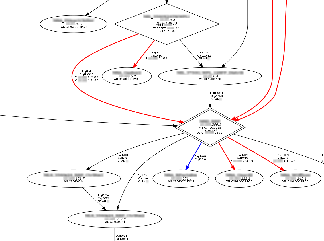 natlas-Diagram Ex3
