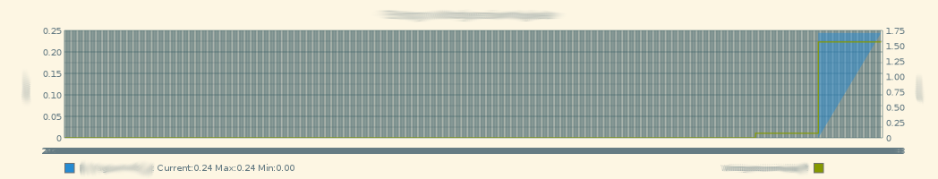 graphite_bug