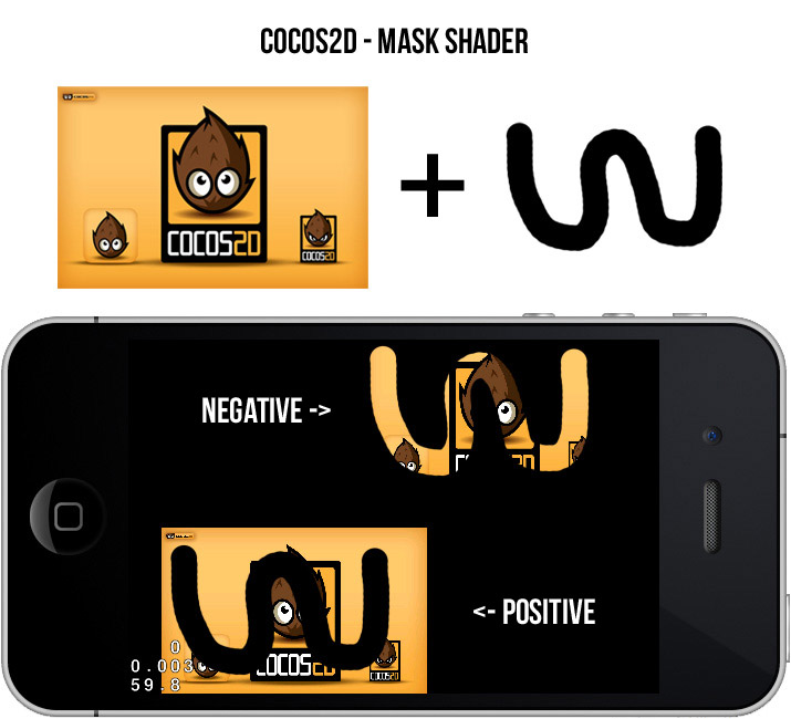 Cocos2D-Mask-Shader - preview