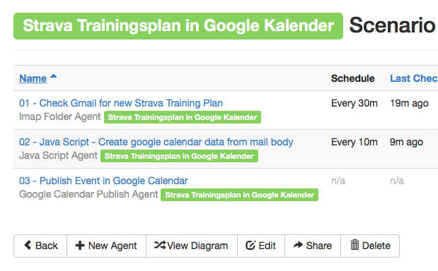 Usage example: Create Google Calendar entries from your