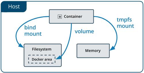 GitHub - tum-gis/3dcitydb-docker-postgis: 3D City Database